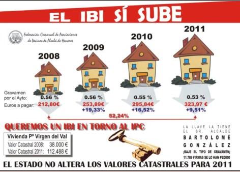IBI 2009