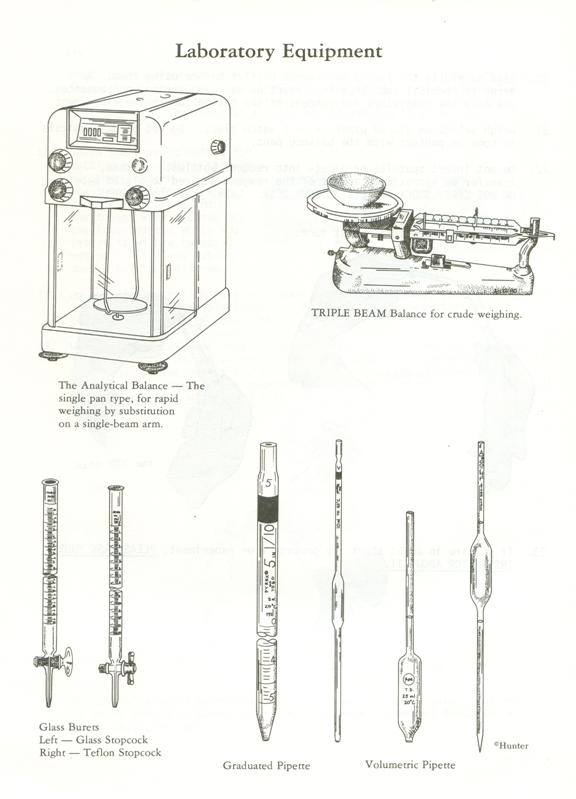 CHM 1025C/CHM 1032C Lab Manual--Experiment#1