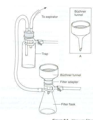 TEST TUBE AND FUNNEL EXPERIMENT