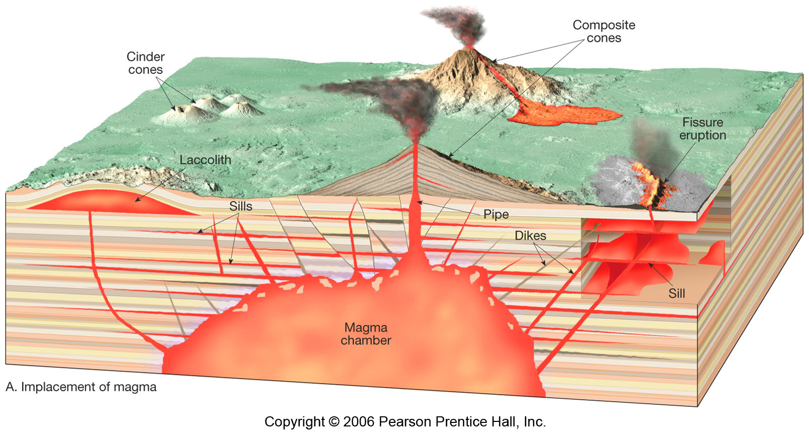 Just A Glance At How Lava Can Wreak Havoc On Nearly