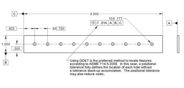 Using GD&T to locate features