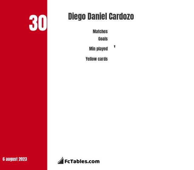 Diego Daniel Cardozo stats