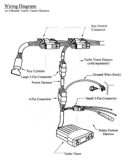 Greddy Turbo Timer Install
