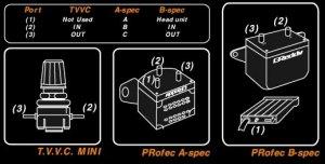Greddy Profec Install and Tuning