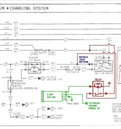 s2000 wiring power schematic center wiring diagrams schema honda s2000 fuel wiring diagram 2001 honda s2000 wiring diagram [ 1230 x 666 Pixel ]