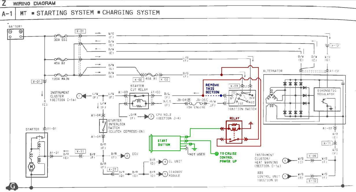 hight resolution of wire plug schematics fc3s rx 7 wiring diagram blogs mazda mazda3 transmission diagram diagrams mazda rx7 wiring schematic