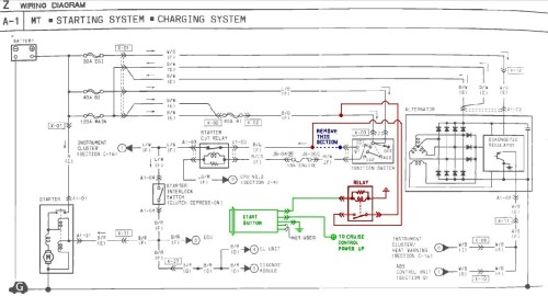 small resolution of wire plug schematics fc3s rx 7 wiring diagram blogs mazda mazda3 transmission diagram diagrams mazda rx7 wiring schematic