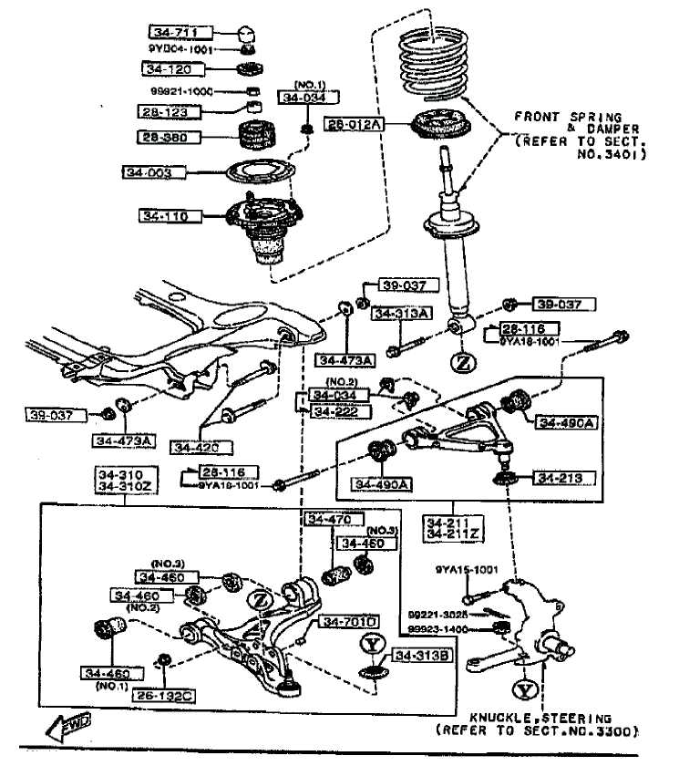 chassis car body undercarriage steering and suspension