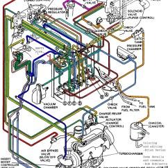 Mazda B2200 Carburetor Diagram Lab Gel Electrophoresis Vacuum Hose Replacement