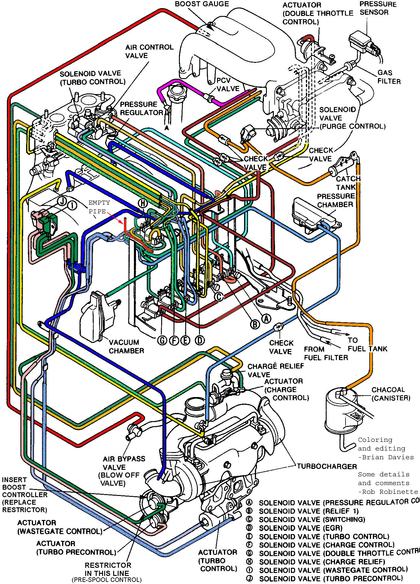 hight resolution of color coded hose diagram