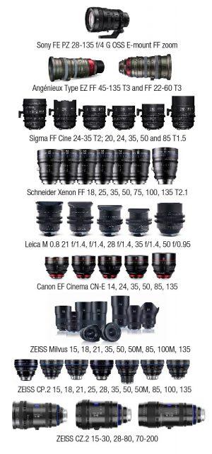 full-frame-lenses-fdtimes