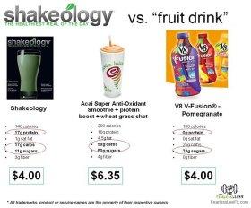 Shakeology-vs-Fruit-Drinks