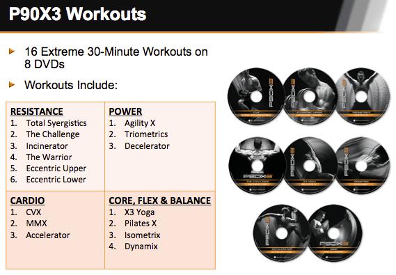 BUY-p90X3-workout-16-dvd