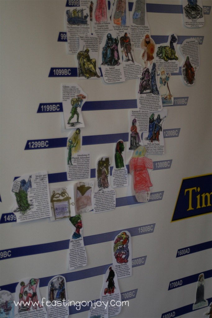 Close up of Mystery of History Timeline