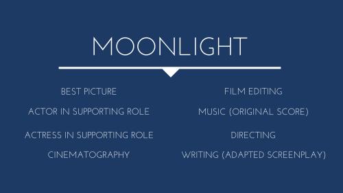 Food from Moonlight movie