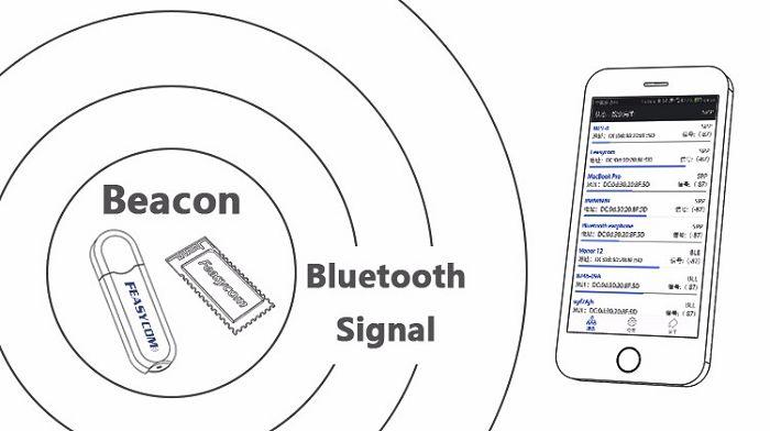 China Embedded CSR 8670 4.0 Bluetooth Module Support APTX