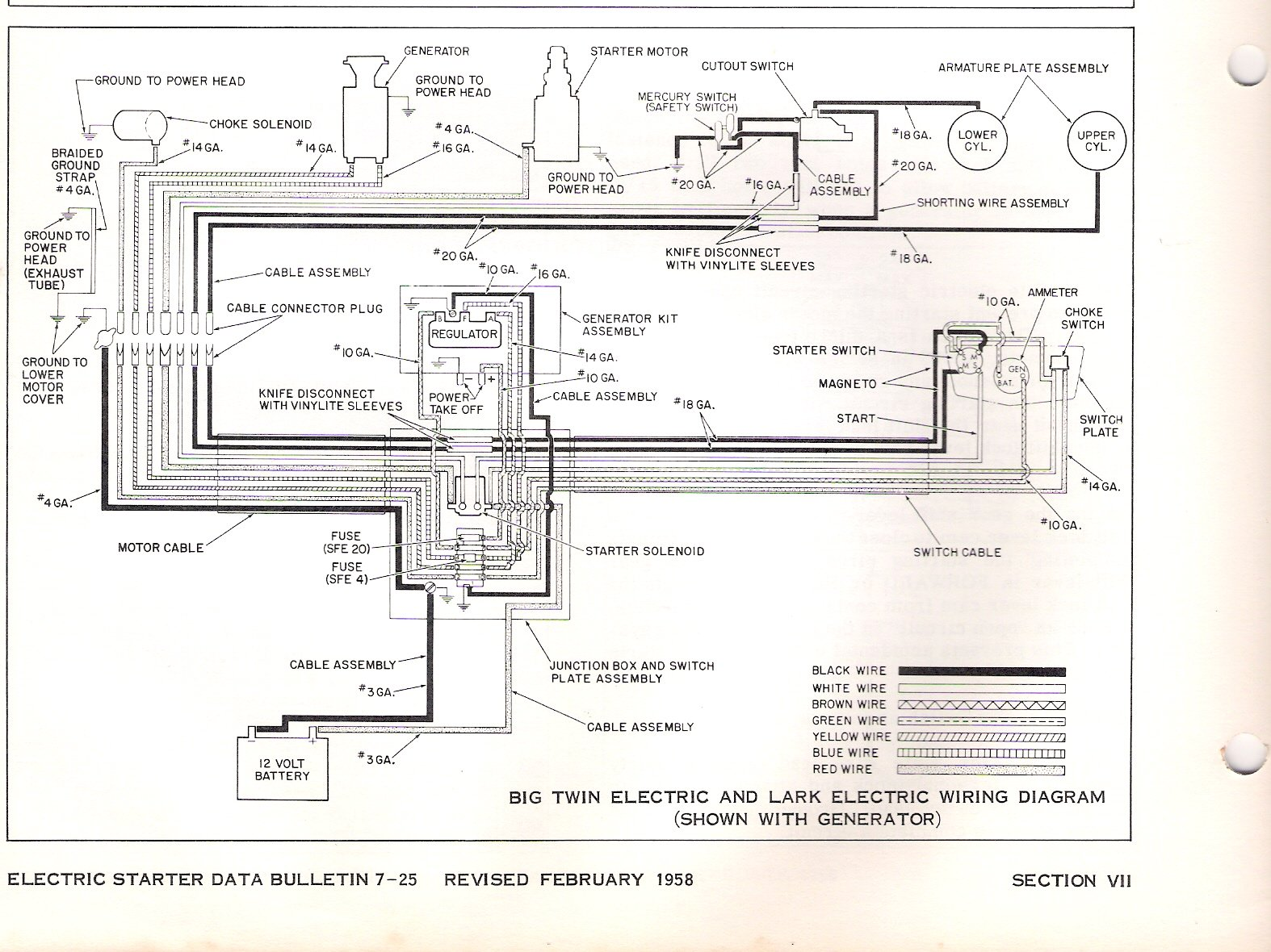 hight resolution of 1958 omc wiring diagram