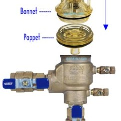 Sprinkler System Backflow Preventer Diagram Sequence For Online Shopping Febco 765 1 Repair Kit Parts Assembly