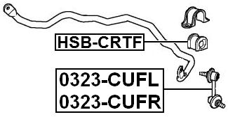 Front Right Sway Bar Link Stabilizer FEBEST 0323-CUFR OEM