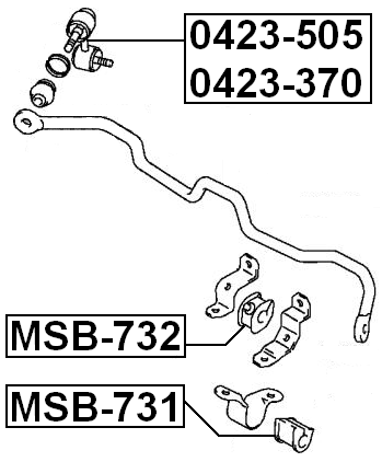 Front Right Sway Bar Link Stabilizer FEBEST 0423-505 OEM