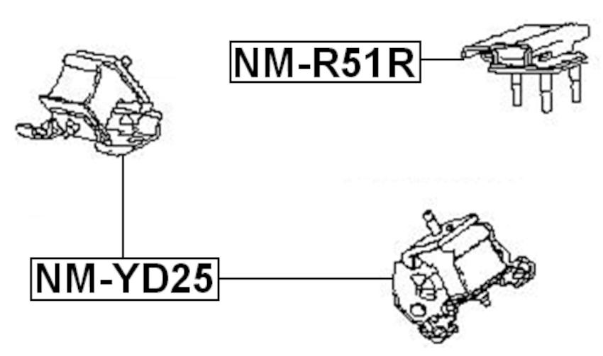 Front Engine Motor Mount Yd25Ddti FEBEST NM-YD25 OEM 11220