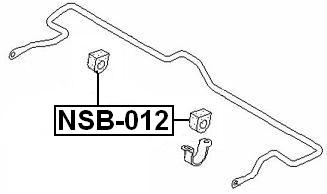 Front Sway Bar Bushing Stabilizer D25.5 FEBEST NSB-012 OEM