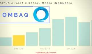 situs analytics social media indonesia