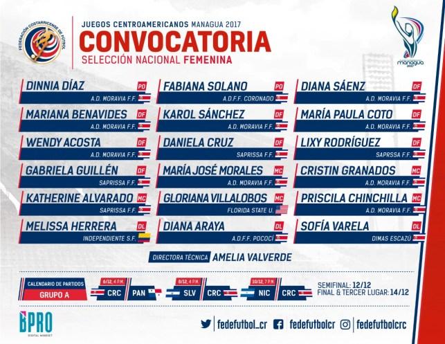 Convocatoria Selección Mayor Femenina Juegos Centroamericanos 2017