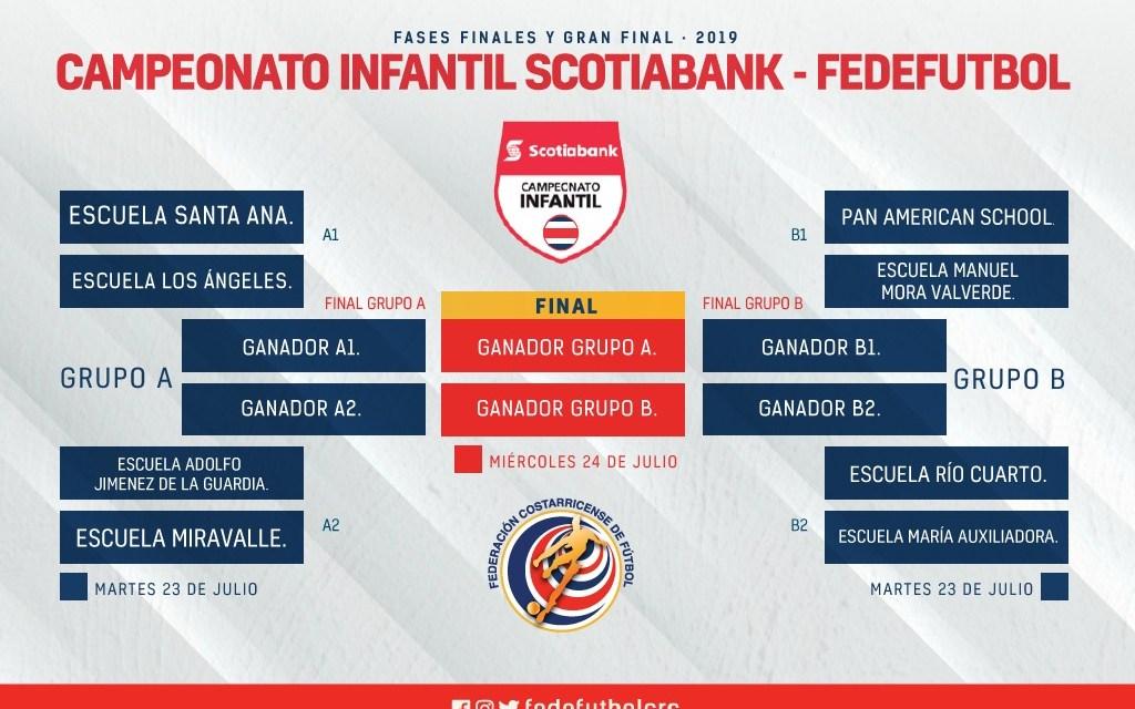 Definidos los encuentros de cuartos de Final Torneo Scotiabank