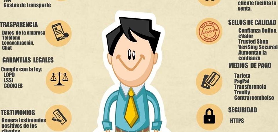 Detalle de 10 claves para que el cliente confie en tu tienda online_web