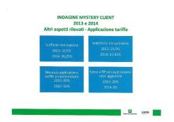 slide_taxi_regione_lombardia_mistery_client_2014-page-017