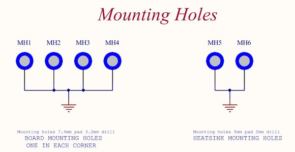 mounting holes 600px