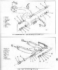 Manutenzione Triumph Speed Triple