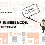 Aggregator Business Model. What is it and how does it operate?