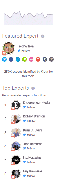 klout influencers free digital marketing tools