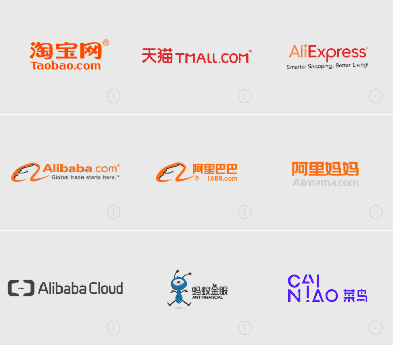 Alibaba Business Model | How Does Alibaba Make Money? | Feedough