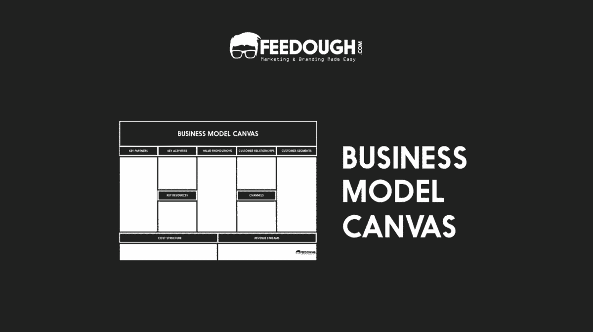Business Model Canvas Explained Feedough
