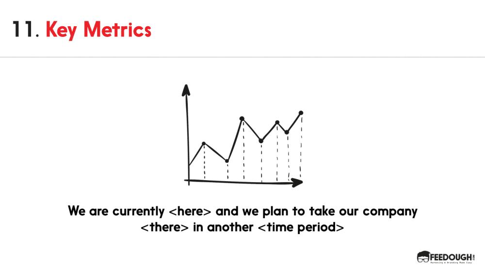 pitch deck - Key metrics