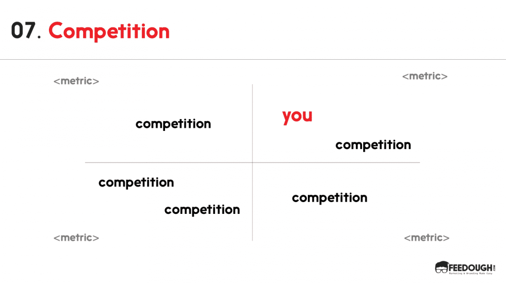 pitch deck - competition