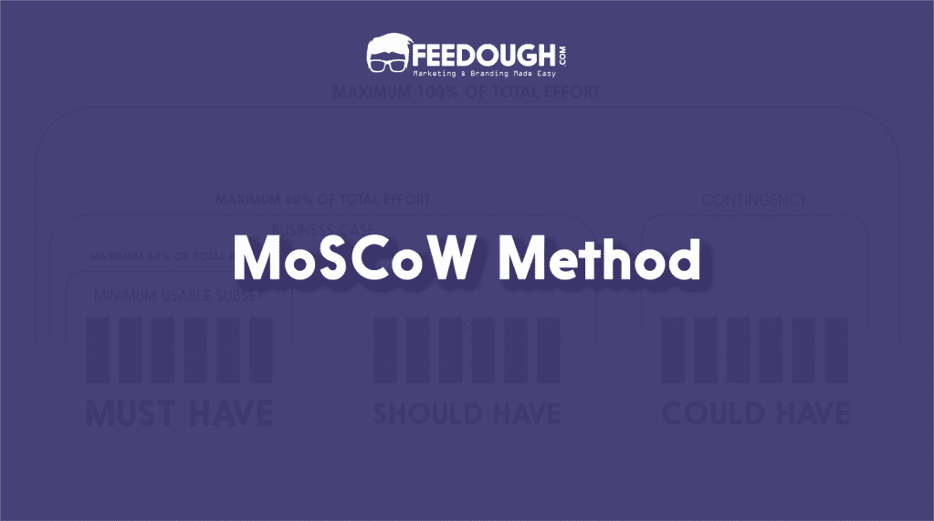 moscow method