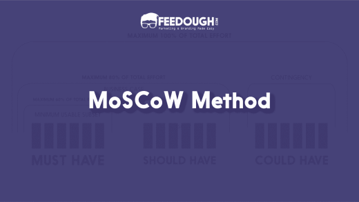 moscow method