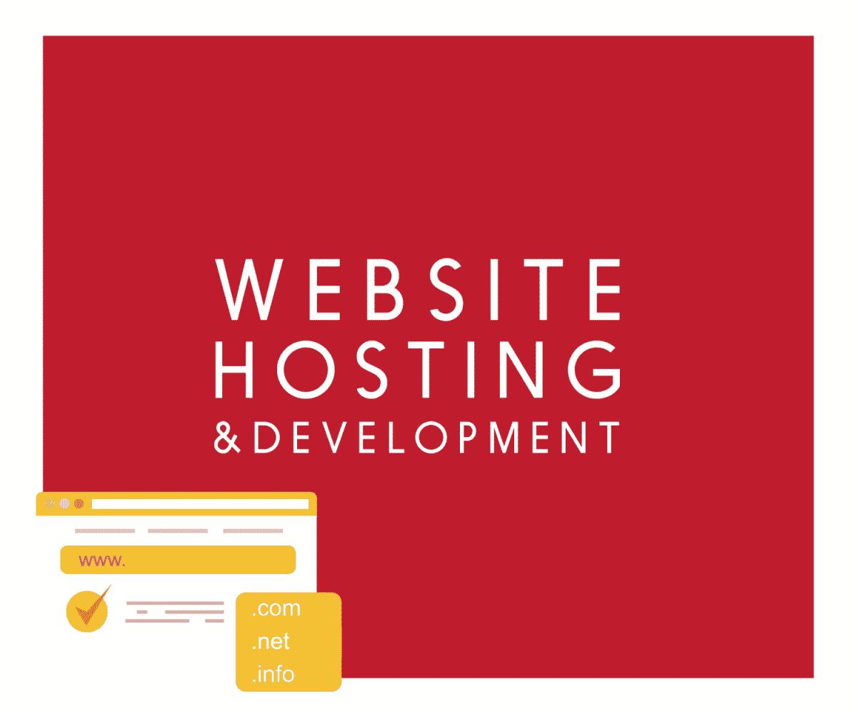 The Best Website Hosting & Development Tools & Resources