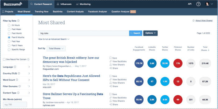 buzzsumo marketing tools