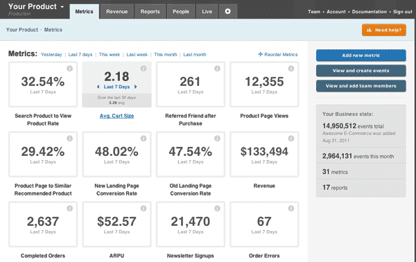 kissmetrics marketing tools