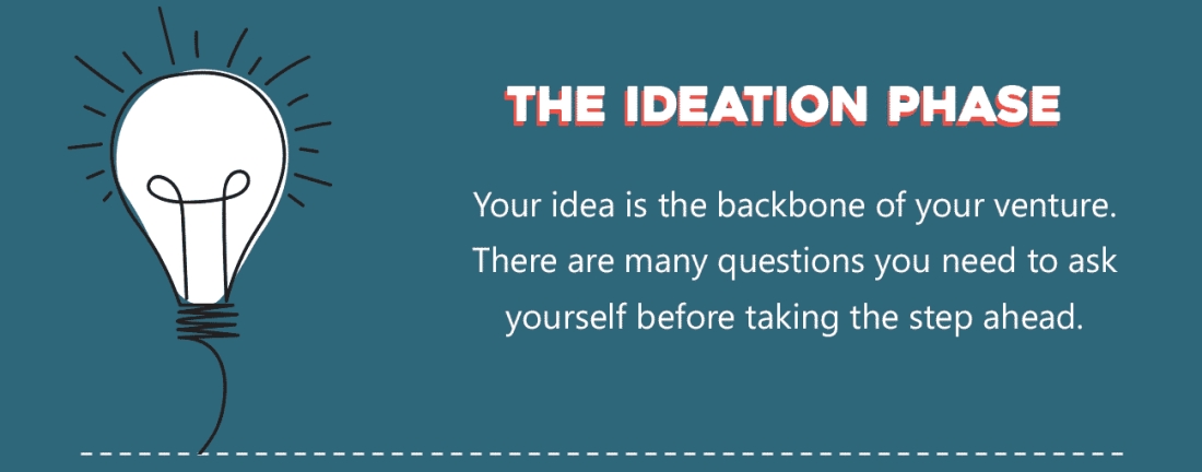 The-ideation-phase-startup-process