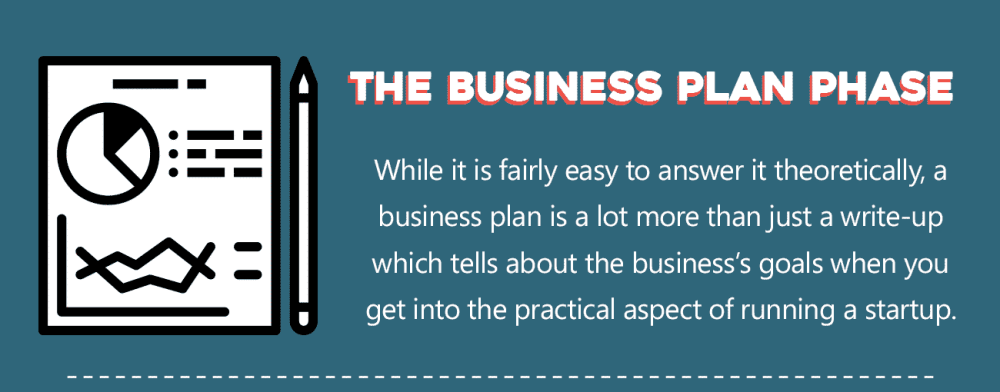 Business-plan-phase