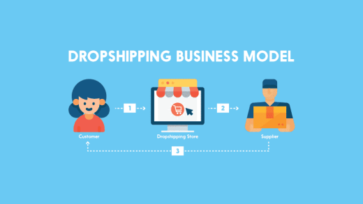 Dropshipping Business Model | How To Start A Dropshipping Business?