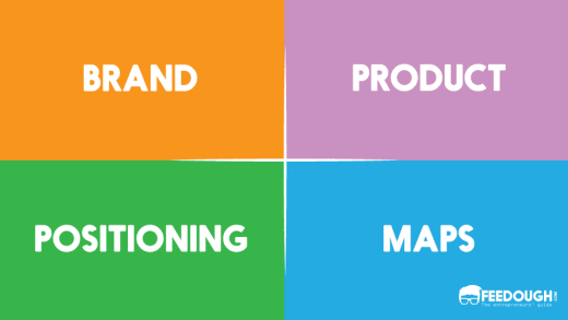 Product and Brand Positioning Map 2