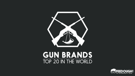 Top 20 Gun Brands In The World 3