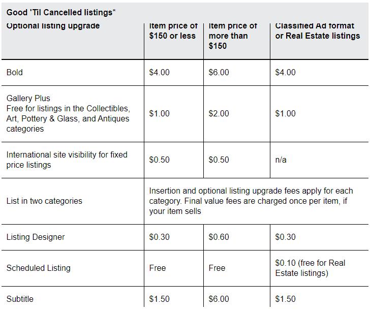 ebay fixed price listing